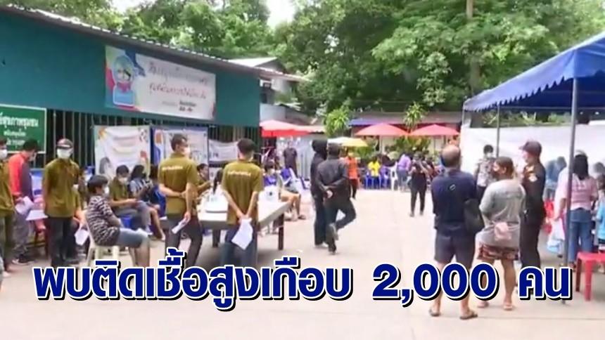 แพทย์ชนบทลงตรวจเชิงรุกชุมชน กทม. วันแรกพบติดเชื้อสูงเกือบ 2,000 คน