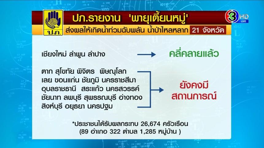 ปภ.สรุปเหตุน้ำท่วมจากอิทธิพลพายุ 'เตี้ยนหมู่' รวม 21 จังหวัด คลี่คลายแล้ว 3 จังหวัด
