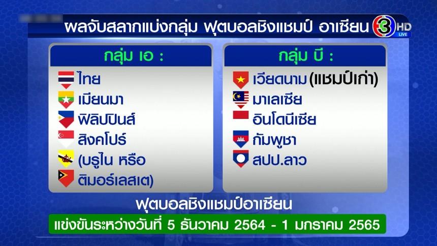 ไทยอยู่กลุ่มเอ จับสลากเอเอฟเอฟ ซูซูกิ คัพ 2020 - 'มาดามแป้ง' เร่งหาโค้ชไทยคุมช้างศึก