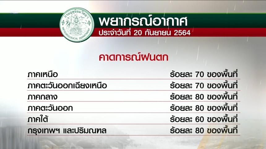 ฝนหนักทั่วไทย! กทม.เจอถล่มอีก 80% เตือนจับตาดีเปรสชั่นลูกใหม่ กระทบไทย 25-27 ก.ย.นี้