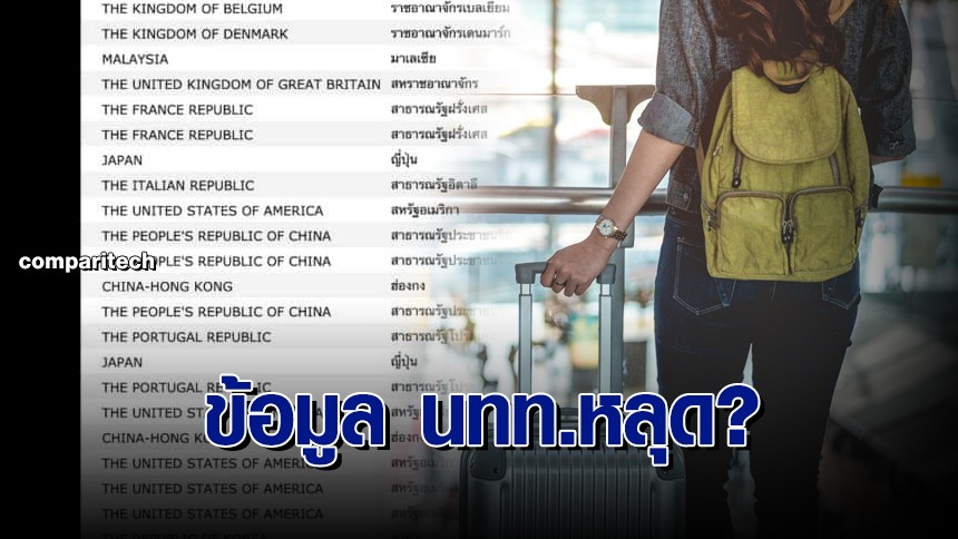 ว่อนเน็ต! ข้อมูลนักท่องเที่ยวต่างชาติเคยเข้าไทยกว่า 106 ล้านราย หลุดขายในเว็บมืด