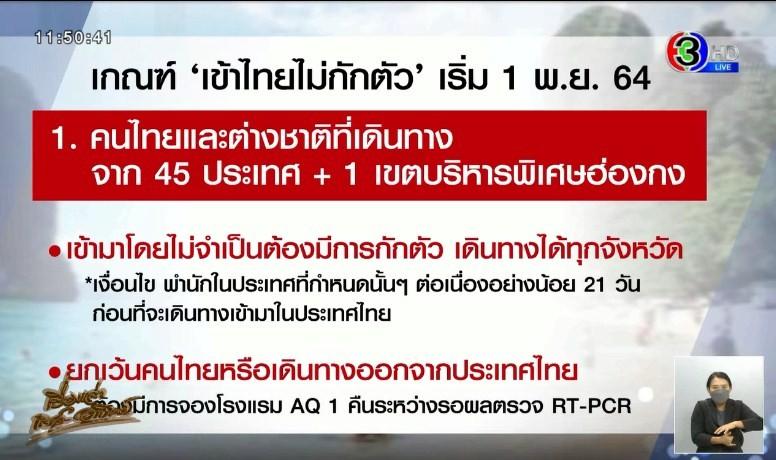 เปิดเกณฑ์ 'เข้าไทยไม่กักตัว' ยึดหลักคนไทยปลอดภัย ต่างชาติมั่นใจ เริ่ม 1 พ.ย.นี้