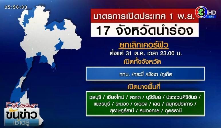ยกเลิกเคอร์ฟิว 17 จังหวัด - 46 ประเทศ เข้าไทยไม่ต้องกักตัว