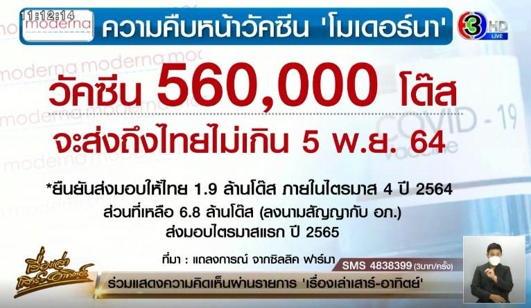 ซิลลิค ฟาร์มา แถลงยัน 'โมเดอร์นา' ล็อตแรก 5.6 แสนโดส ถึงไทยไม่เกิน 5 พ.ย.นี้